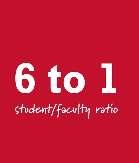 Student-Faculty Ratio